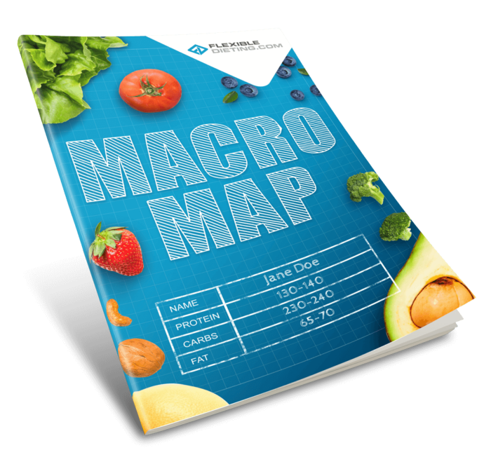 Macro Map - Flexible Dieting
