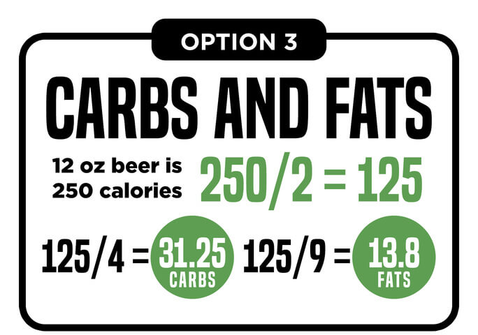 Beer to drink on a diet