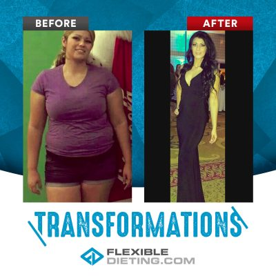 IIFYM Transformation | Flexible Dieting | Macro Diet
